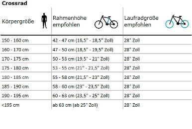 alternative Ermittlung der Rahmenhöhe für Crossrad