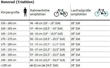 alternative Ermittlung der Rahmenhöhe für Rennrad triathlon